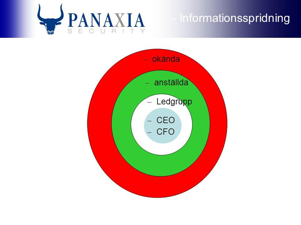  make  maka  familj  vänner  okända  make  maka  anställda  Ledgrupp  CEO  CFO  Informationsspridning