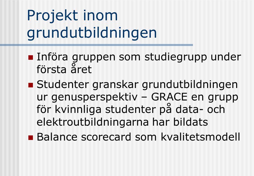 Projekt inom grundutbildningen Införa gruppen som studiegrupp under första året Studenter granskar grundutbildningen ur genusperspektiv – GRACE en grupp för kvinnliga studenter på data- och elektroutbildningarna har bildats Balance scorecard som kvalitetsmodell
