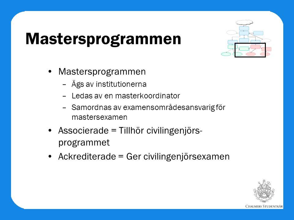 Mastersprogrammen –Ägs av institutionerna –Ledas av en masterkoordinator –Samordnas av examensområdesansvarig för mastersexamen Associerade = Tillhör