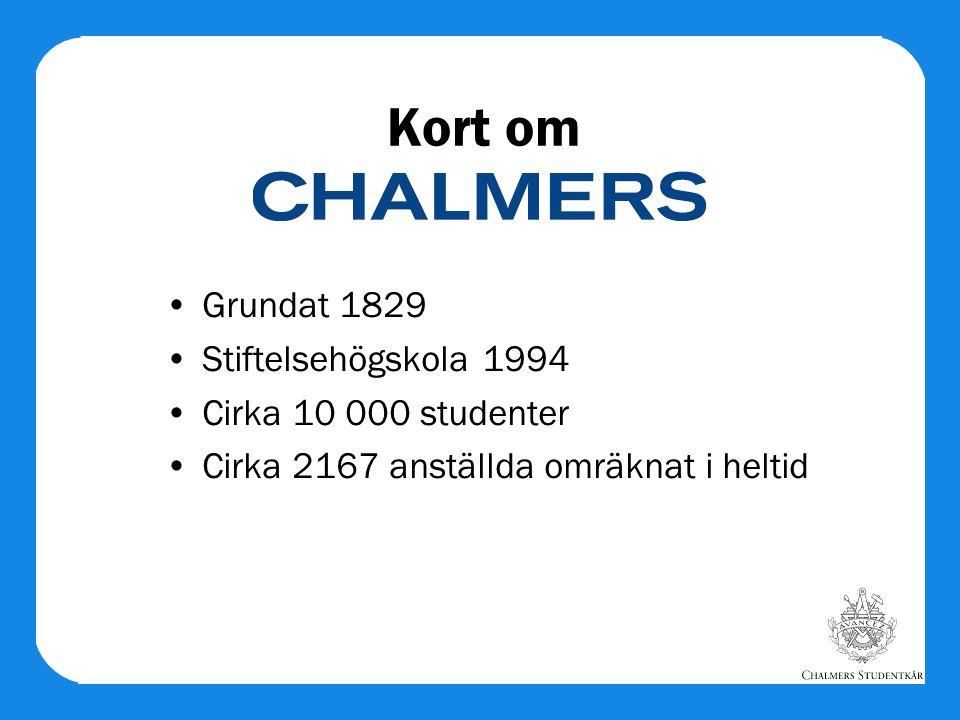 Kort om Grundat 1829 Stiftelsehögskola 1994 Cirka 10 000 studenter Cirka 2167 anställda omräknat i heltid