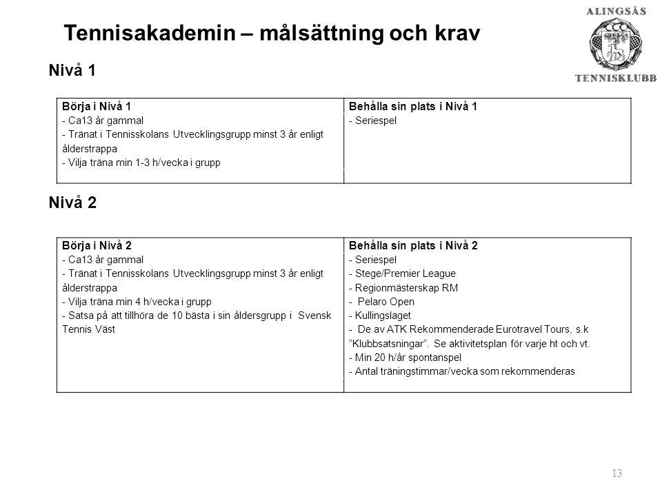 Tennisakademin – målsättning och krav Nivå 1 Nivå 2 13 Börja i Nivå 1Behålla sin plats i Nivå 1 - Ca13 år gammal - Tränat i Tennisskolans Utvecklingsgrupp minst 3 år enligt ålderstrappa - Vilja träna min 1-3 h/vecka i grupp - Seriespel Börja i Nivå 2Behålla sin plats i Nivå 2 - Ca13 år gammal - Tränat i Tennisskolans Utvecklingsgrupp minst 3 år enligt ålderstrappa - Vilja träna min 4 h/vecka i grupp - Satsa på att tillhöra de 10 bästa i sin åldersgrupp i Svensk Tennis Väst - Seriespel - Stege/Premier League - Regionmästerskap RM - Pelaro Open - Kullingslaget - De av ATK Rekommenderade Eurotravel Tours, s.k Klubbsatsningar .