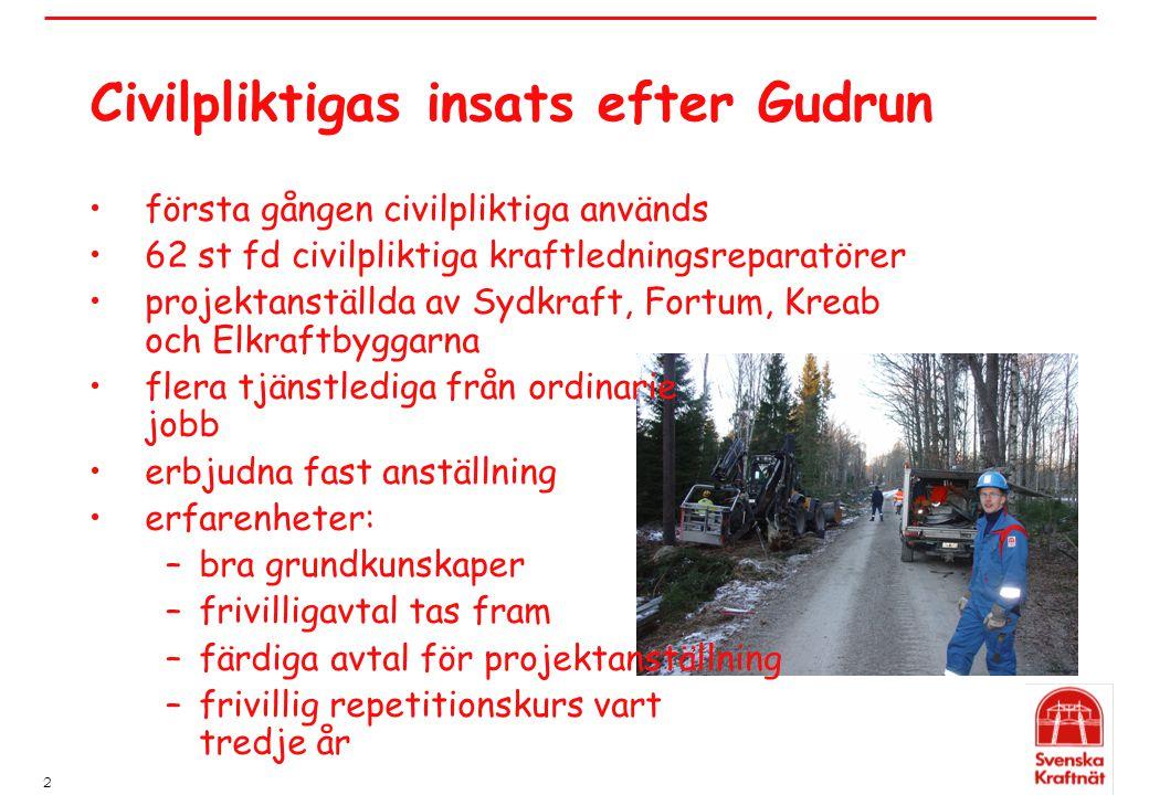 2 Civilpliktigas insats efter Gudrun första gången civilpliktiga används 62 st fd civilpliktiga kraftledningsreparatörer projektanställda av Sydkraft,