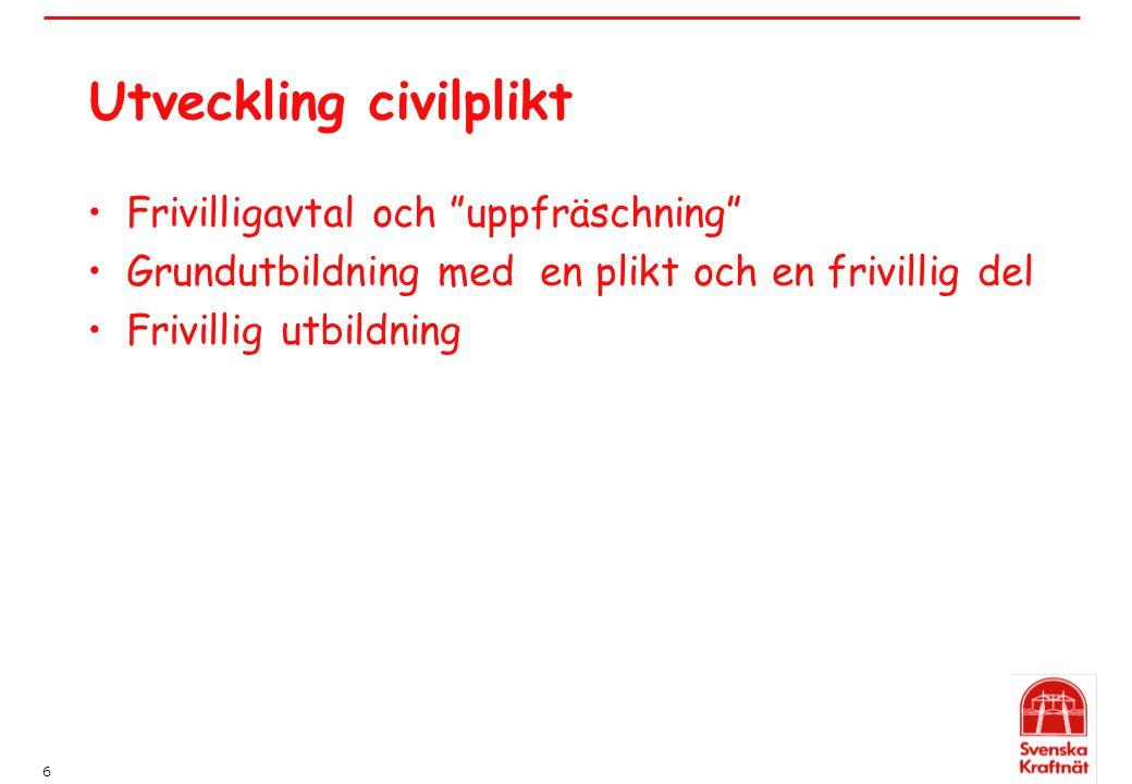 """6 Utveckling civilplikt Frivilligavtal och """"uppfräschning"""" Grundutbildning med en plikt och en frivillig del Frivillig utbildning"""