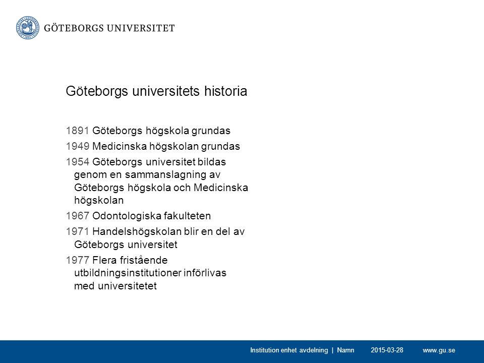 www.gu.se2015-03-28Institution enhet avdelning | Namn Strategisk profil Forskning och utbildning i samspel Öppet för omvärlden och för olika idéer Mitt i staden, mitt i debatten Många vetenskaper i kreativ samverkan Verkar för det hållbara samhället Ett av de stora i Europa