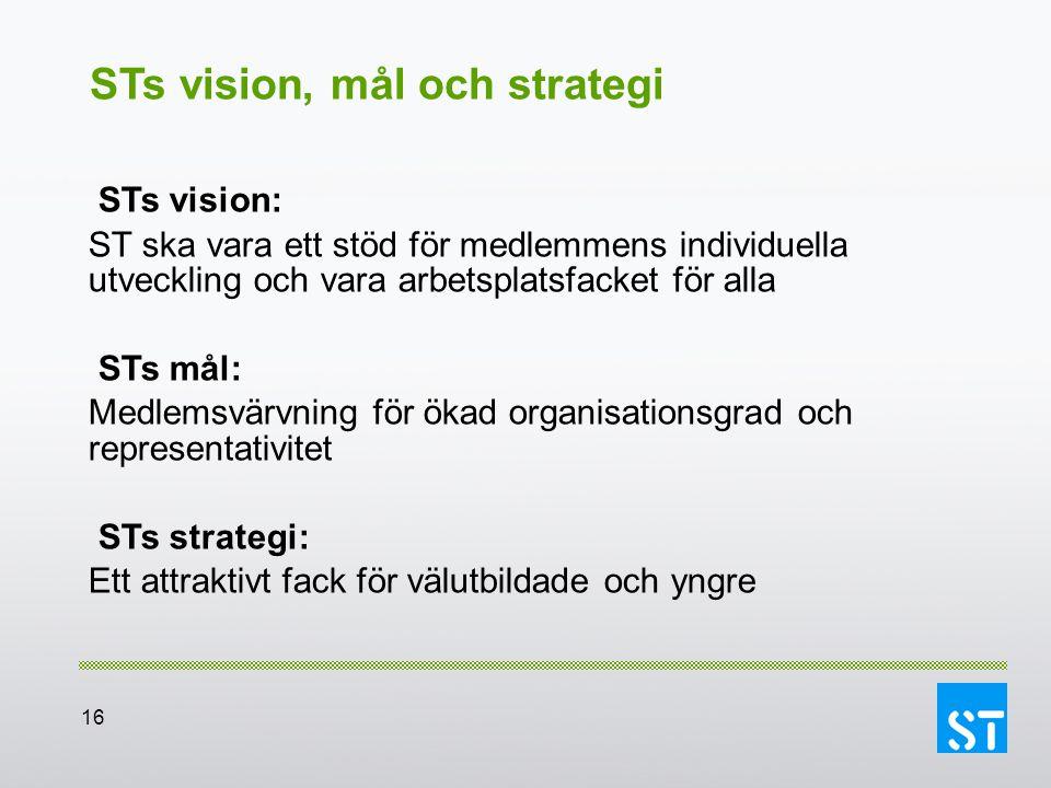16 STs vision, mål och strategi STs vision: ST ska vara ett stöd för medlemmens individuella utveckling och vara arbetsplatsfacket för alla STs mål: M