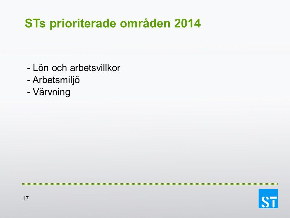 17 STs prioriterade områden 2014 - Lön och arbetsvillkor - Arbetsmiljö - Värvning