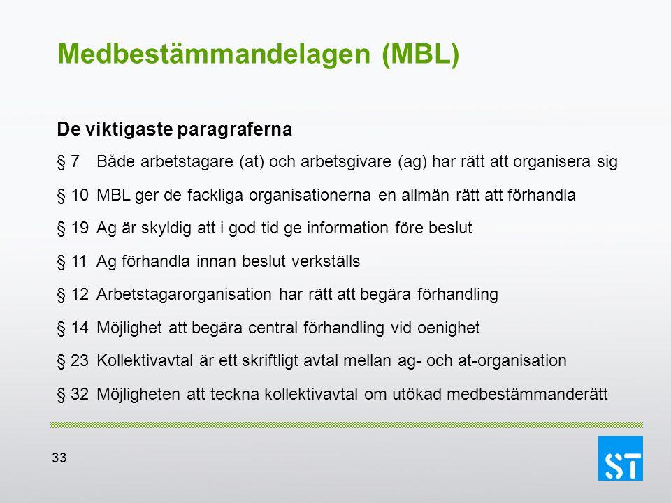 33 Medbestämmandelagen (MBL) De viktigaste paragraferna § 7 Både arbetstagare (at) och arbetsgivare (ag) har rätt att organisera sig § 10 MBL ger de f