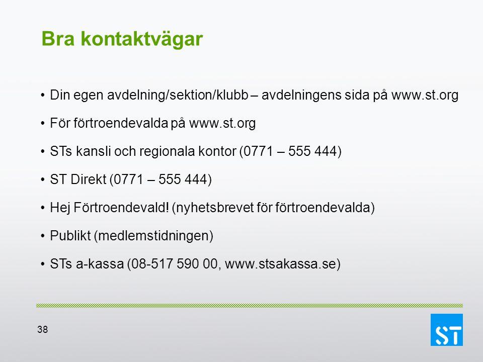 38 Bra kontaktvägar Din egen avdelning/sektion/klubb – avdelningens sida på www.st.org För förtroendevalda på www.st.org STs kansli och regionala kont