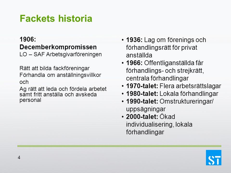 4 Fackets historia 1906: Decemberkompromissen LO – SAF Arbetsgivarföreningen Rätt att bilda fackföreningar Förhandla om anställningsvillkor och Ag rät