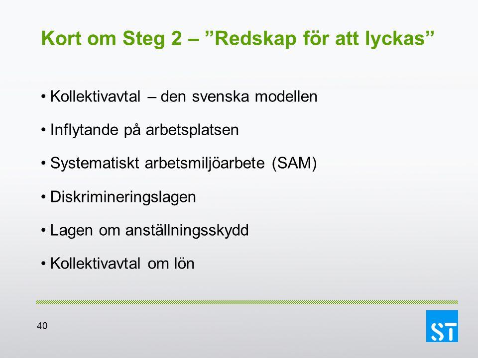 """40 Kort om Steg 2 – """"Redskap för att lyckas"""" Kollektivavtal – den svenska modellen Inflytande på arbetsplatsen Systematiskt arbetsmiljöarbete (SAM) Di"""
