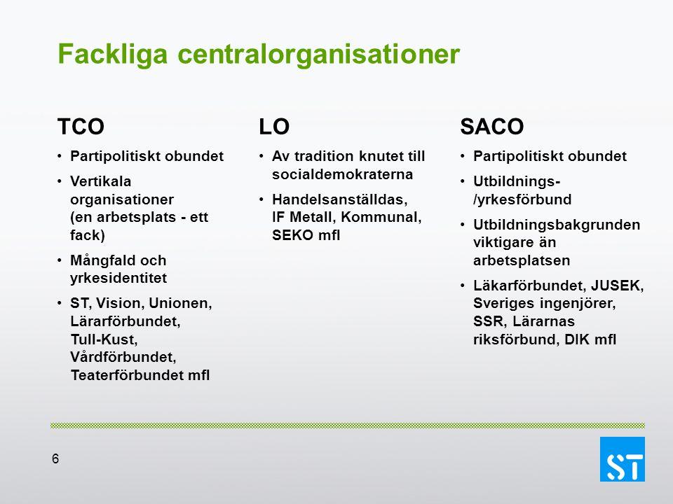 6 Fackliga centralorganisationer LO Av tradition knutet till socialdemokraterna Handelsanställdas, IF Metall, Kommunal, SEKO mfl SACO Partipolitiskt o