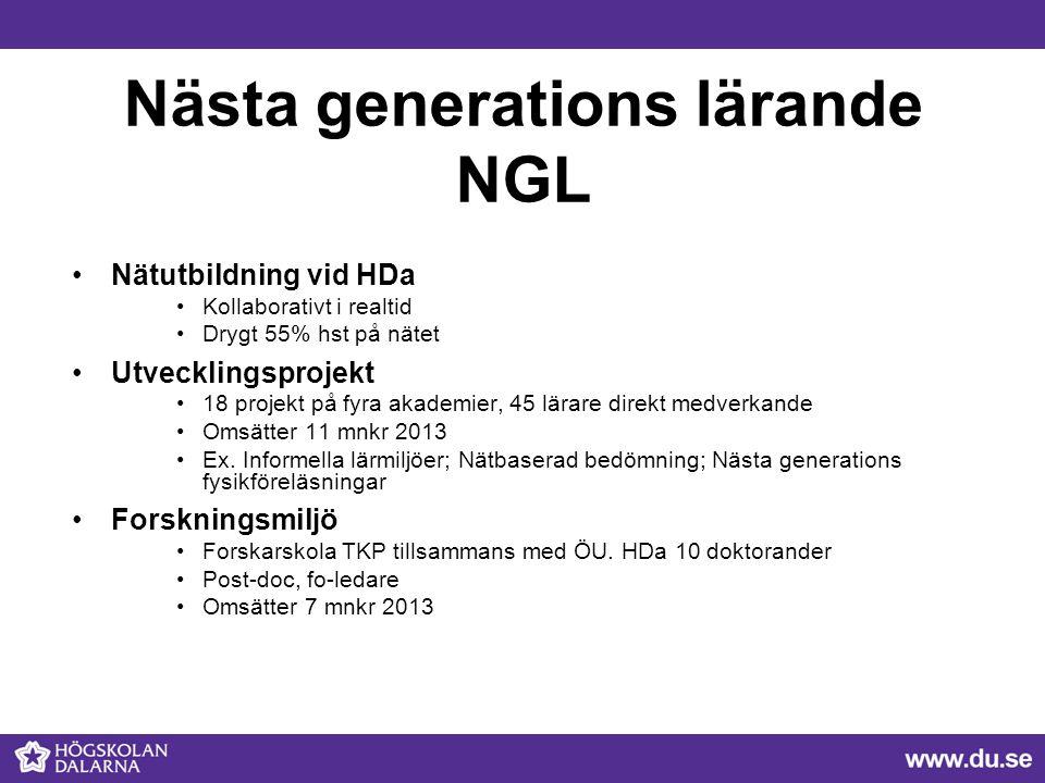 Nästa generations lärande NGL Nätutbildning vid HDa Kollaborativt i realtid Drygt 55% hst på nätet Utvecklingsprojekt 18 projekt på fyra akademier, 45