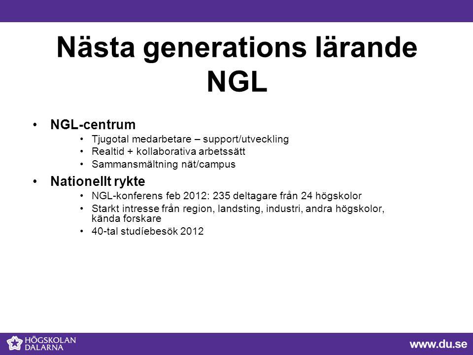 Nästa generations lärande NGL NGL-centrum Tjugotal medarbetare – support/utveckling Realtid + kollaborativa arbetssätt Sammansmältning nät/campus Nati