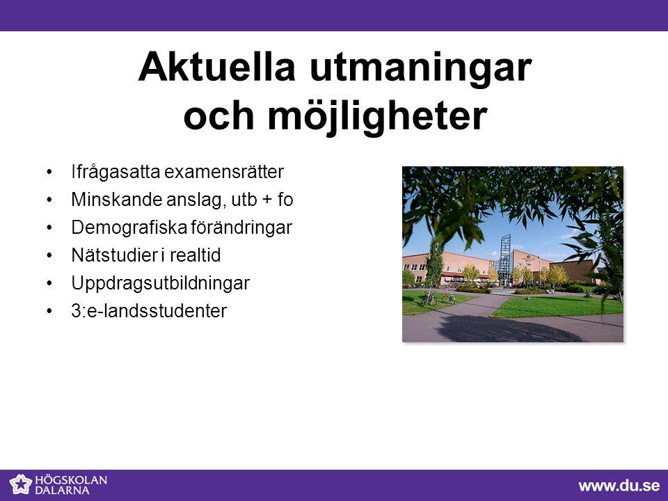 Aktuella utmaningar och möjligheter Ifrågasatta examensrätter Minskande anslag, utb + fo Demografiska förändringar Nätstudier i realtid Uppdragsutbild