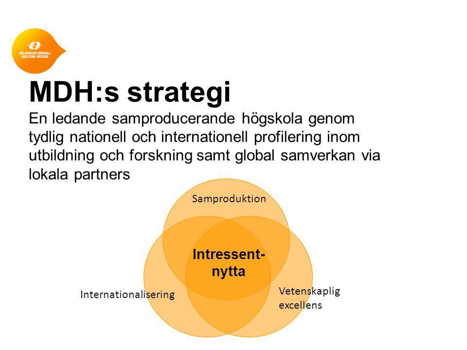 MDH:s strategi En ledande samproducerande högskola genom tydlig nationell och internationell profilering inom utbildning och forskning samt global samverkan via lokala partners Samproduktion Internationalisering Vetenskaplig excellens Intressent- nytta