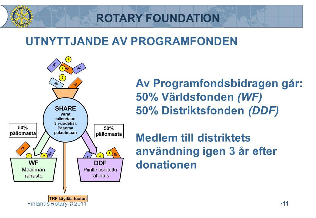 ROTARY FOUNDATION UTNYTTJANDE AV PROGRAMFONDEN Finlands Rotary © 201111 Av Programfondsbidragen går: 50% Världsfonden (WF) 50% Distriktsfonden (DDF) M