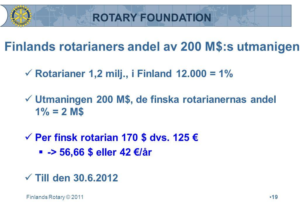 ROTARY FOUNDATION Finlands rotarianers andel av 200 M$:s utmanigen Rotarianer 1,2 milj., i Finland 12.000 = 1% Utmaningen 200 M$, de finska rotarianer