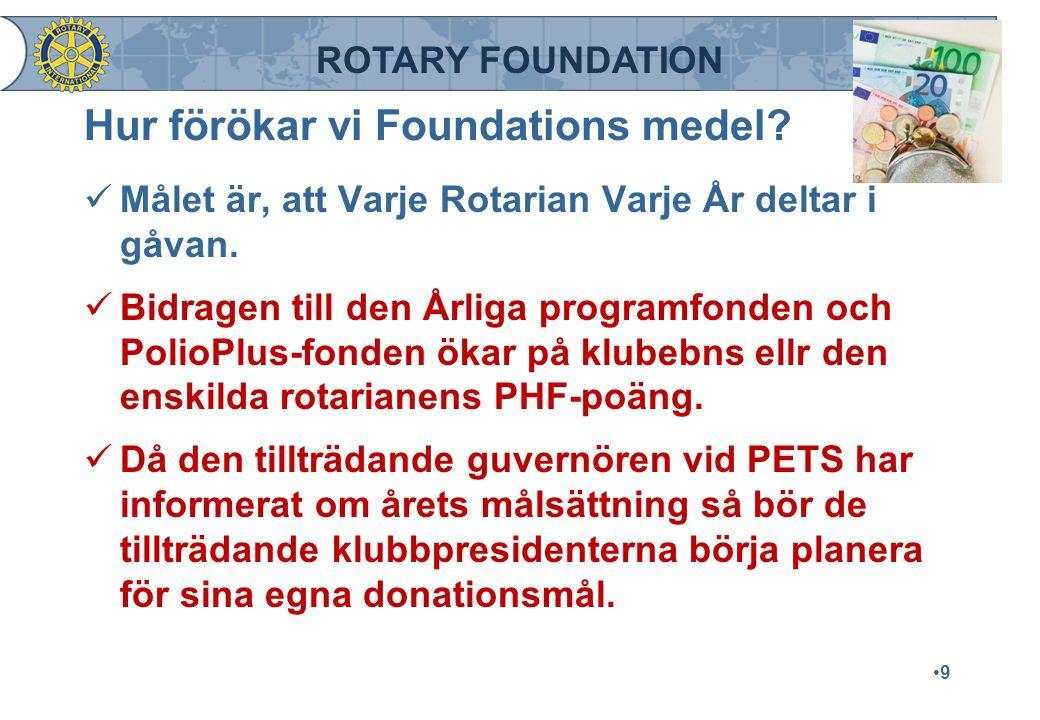 ROTARY FOUNDATION Hur förökar vi Foundations medel? Målet är, att Varje Rotarian Varje År deltar i gåvan. Bidragen till den Årliga programfonden och P
