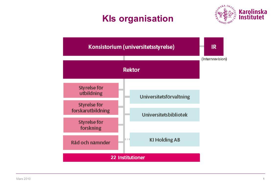 Mars 20101 KIs organisation 22