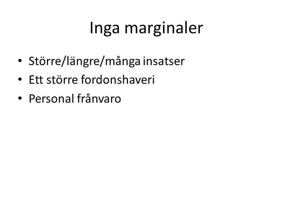 Inga marginaler Större/längre/många insatser Ett större fordonshaveri Personal frånvaro