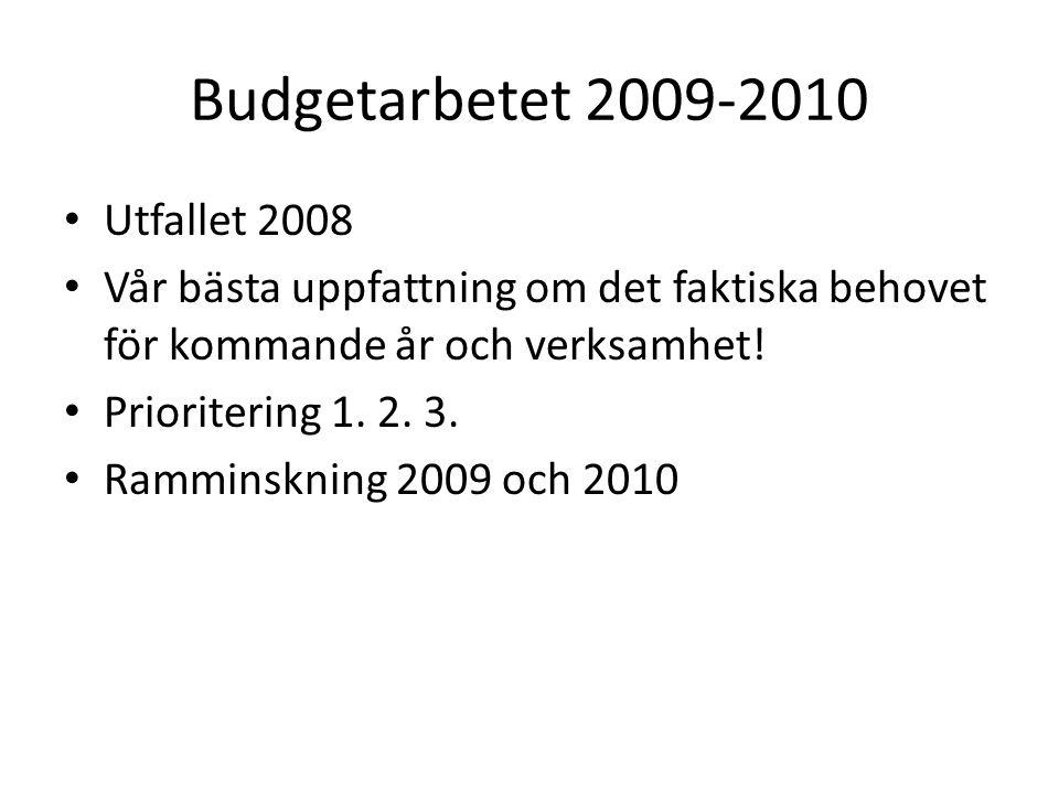 Budgetarbetet 2009-2010 Utfallet 2008 Vår bästa uppfattning om det faktiska behovet för kommande år och verksamhet.