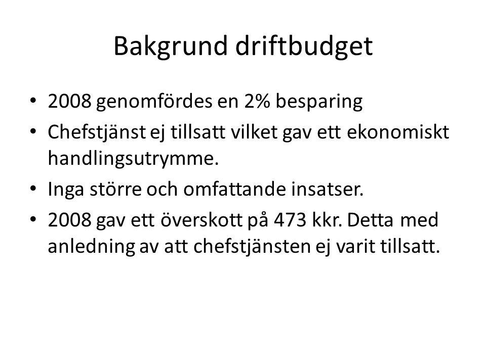 Bakgrund driftbudget 2008 genomfördes en 2% besparing Chefstjänst ej tillsatt vilket gav ett ekonomiskt handlingsutrymme.
