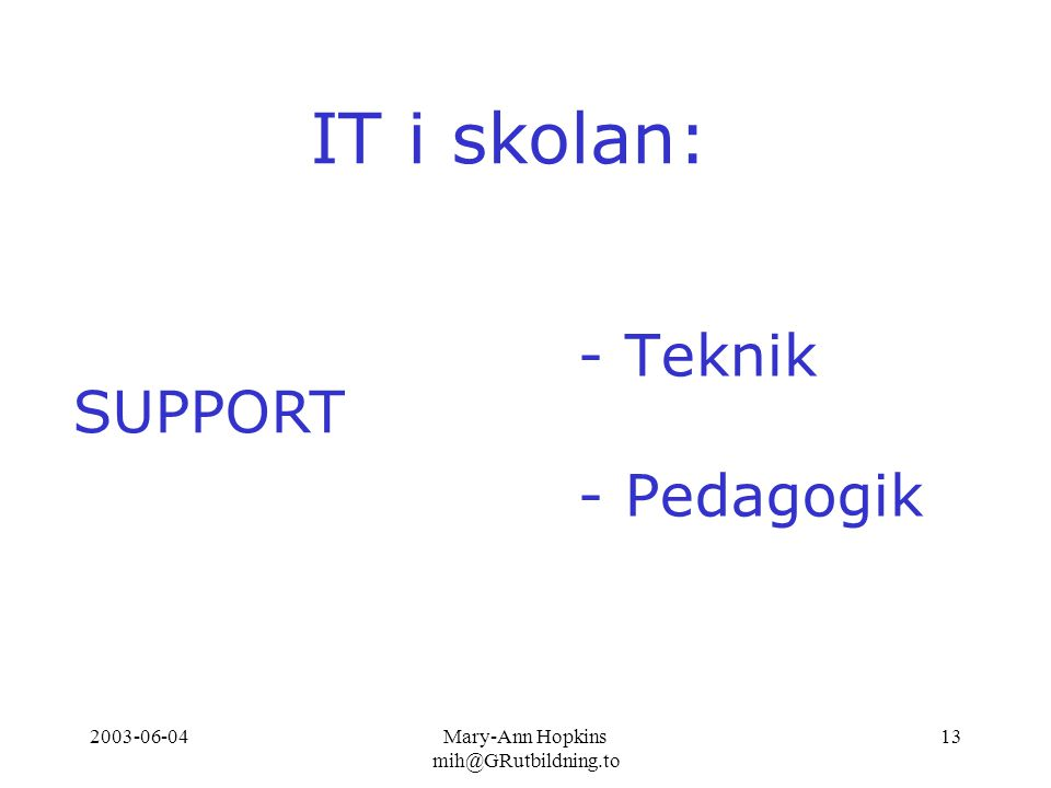 2003-06-04Mary-Ann Hopkins mih@GRutbildning.to 13 - Teknik - Pedagogik SUPPORT IT i skolan: