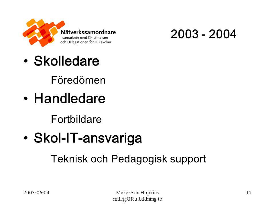 2003-06-04Mary-Ann Hopkins mih@GRutbildning.to 17 Skolledare Föredömen Handledare Fortbildare Skol-IT-ansvariga Teknisk och Pedagogisk support 2003 - 2004