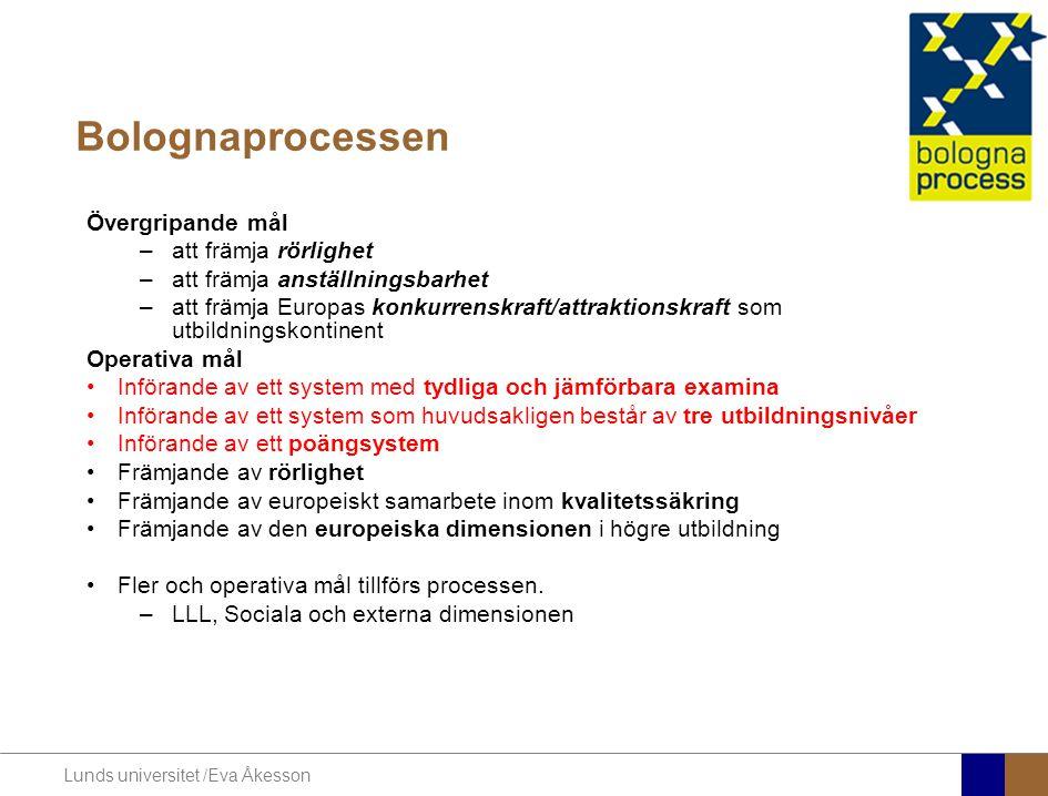 Lunds universitet /Eva Åkesson Bolognaprocessen Övergripande mål –att främja rörlighet –att främja anställningsbarhet –att främja Europas konkurrenskr