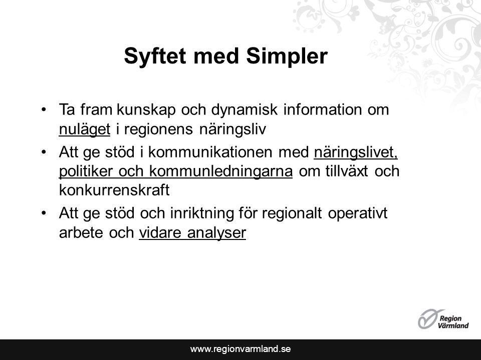 www.regionvarmland.se Syftet med Simpler Ta fram kunskap och dynamisk information om nuläget i regionens näringsliv Att ge stöd i kommunikationen med