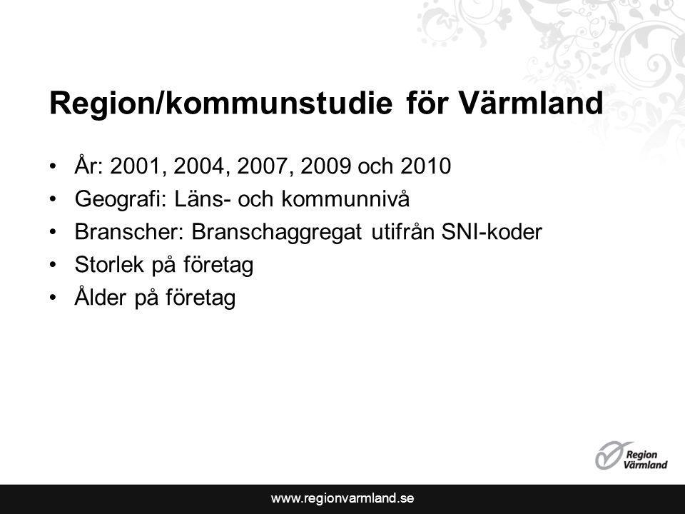 www.regionvarmland.se Region/kommunstudie för Värmland År: 2001, 2004, 2007, 2009 och 2010 Geografi: Läns- och kommunnivå Branscher: Branschaggregat utifrån SNI-koder Storlek på företag Ålder på företag