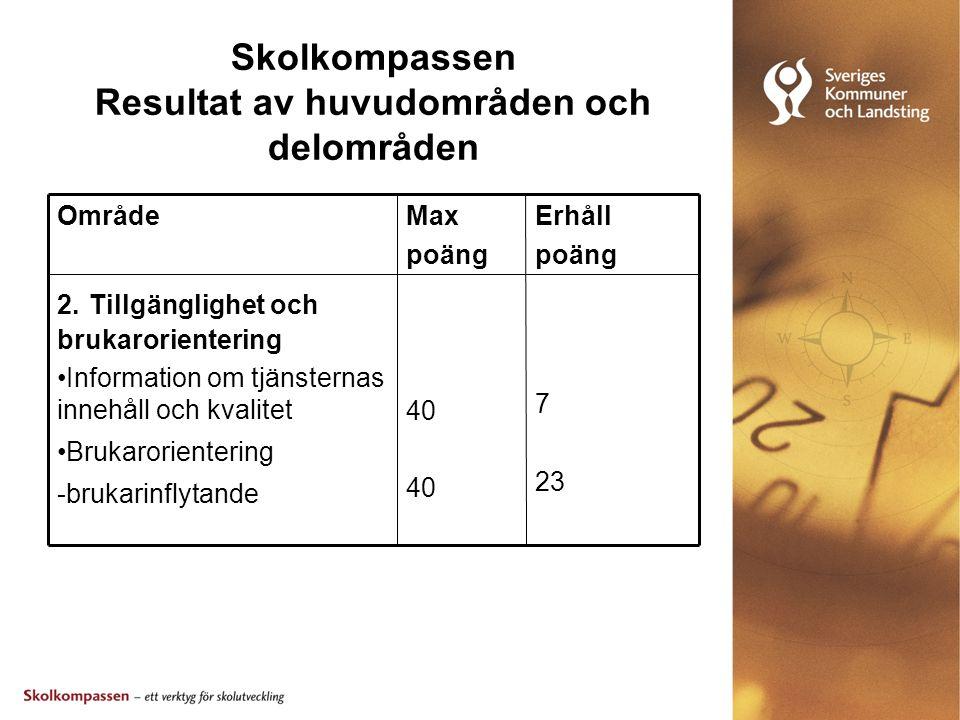 Skolkompassen Resultat av huvudområden och delområden 7 23 40 2.