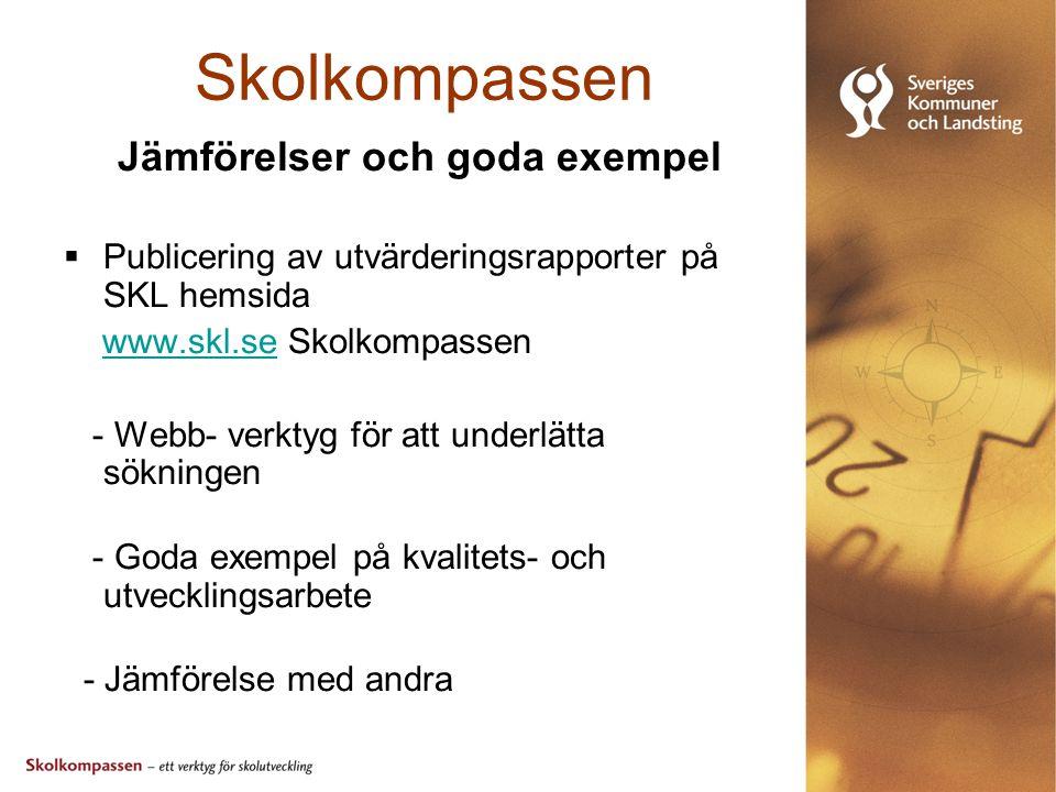 Skolkompassen Jämförelser och goda exempel  Publicering av utvärderingsrapporter på SKL hemsida www.skl.se Skolkompassenwww.skl.se - Webb- verktyg för att underlätta sökningen - Goda exempel på kvalitets- och utvecklingsarbete - Jämförelse med andra