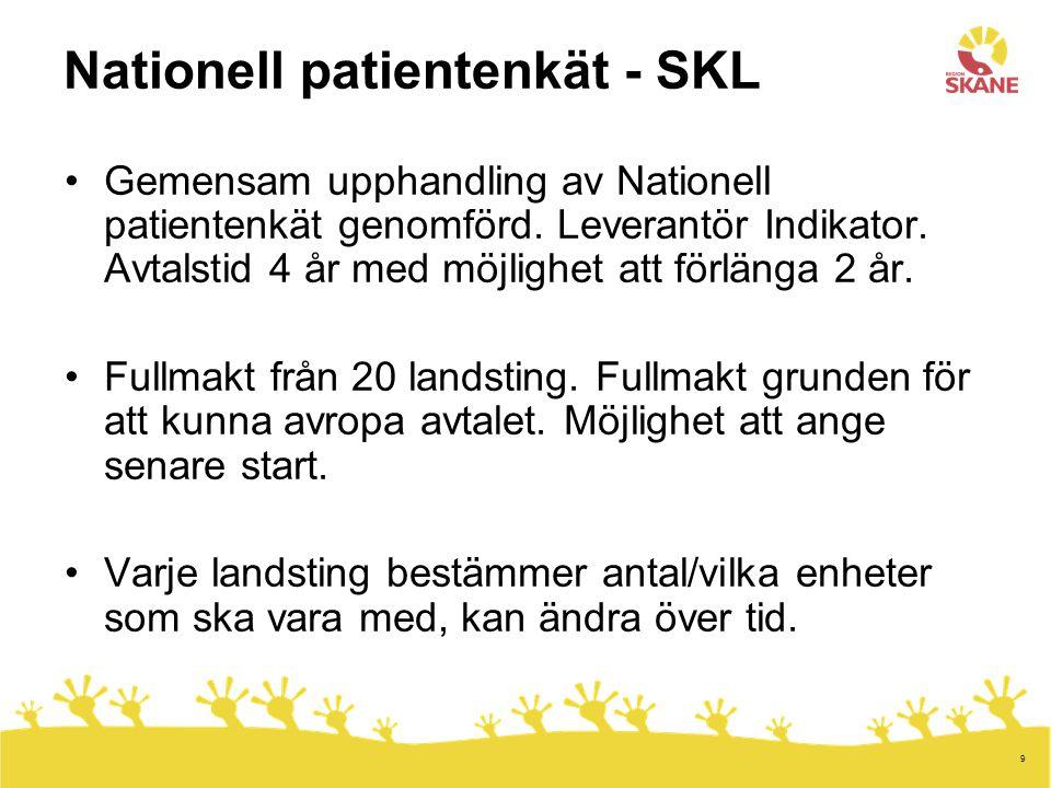 10 Vad är Nationell patientenkät (NPE).