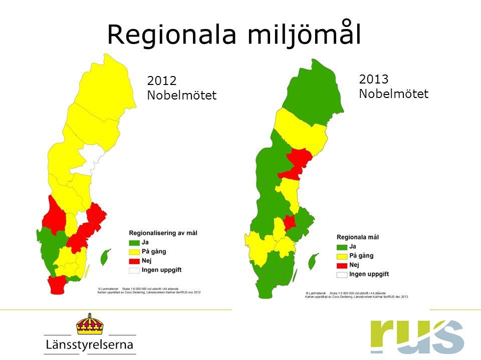 2012 Nobelmötet Regionala miljömål 2013 Nobelmötet
