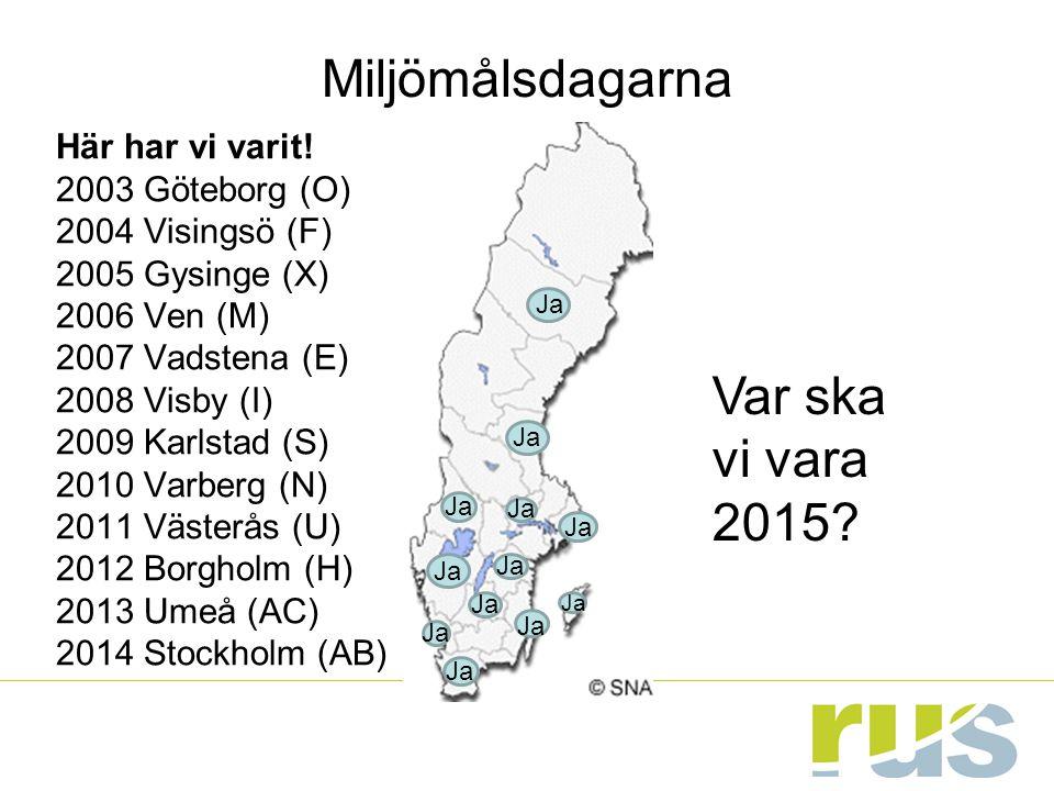 Miljömålsdagarna Här har vi varit! 2003 Göteborg (O) 2004 Visingsö (F) 2005 Gysinge (X) 2006 Ven (M) 2007 Vadstena (E) 2008 Visby (I) 2009 Karlstad (S