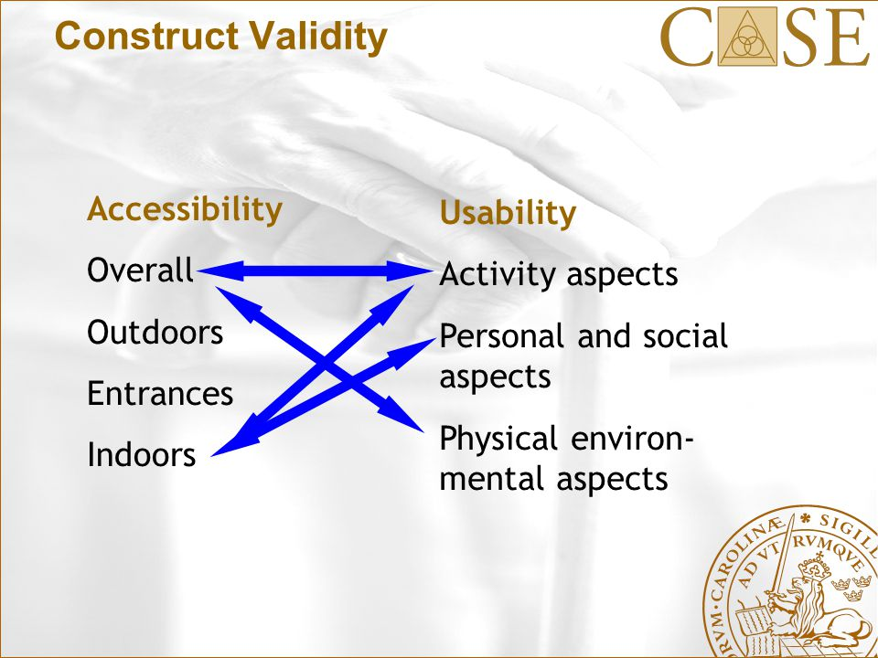 Construct Validity Accessibility Overall Outdoors Entrances Indoors Usability Activity aspects Personal and social aspects Physical environ- mental aspects