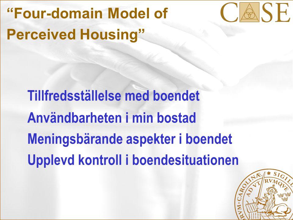 """""""Four-domain Model of Perceived Housing"""" Tillfredsställelse med boendet Användbarheten i min bostad Meningsbärande aspekter i boendet Upplevd kontroll"""