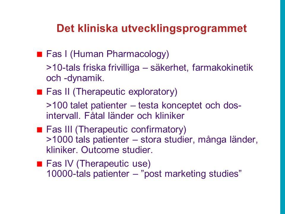 Det kliniska utvecklingsprogrammet Fas I (Human Pharmacology) >10-tals friska frivilliga – säkerhet, farmakokinetik och -dynamik. Fas II (Therapeutic