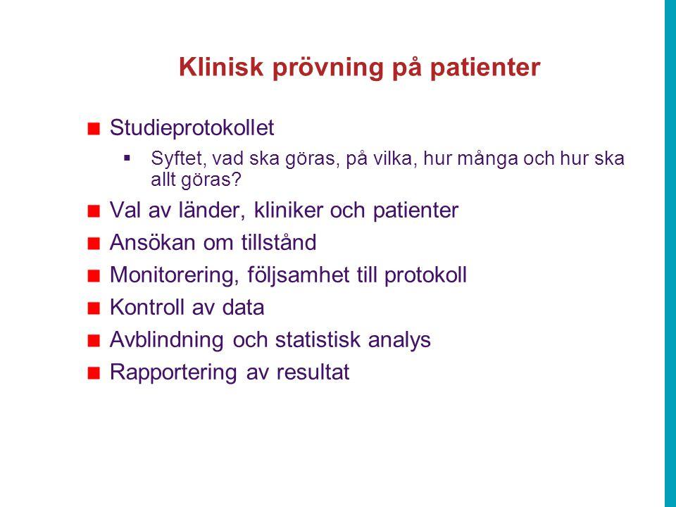 Klinisk prövning på patienter Studieprotokollet  Syftet, vad ska göras, på vilka, hur många och hur ska allt göras? Val av länder, kliniker och patie