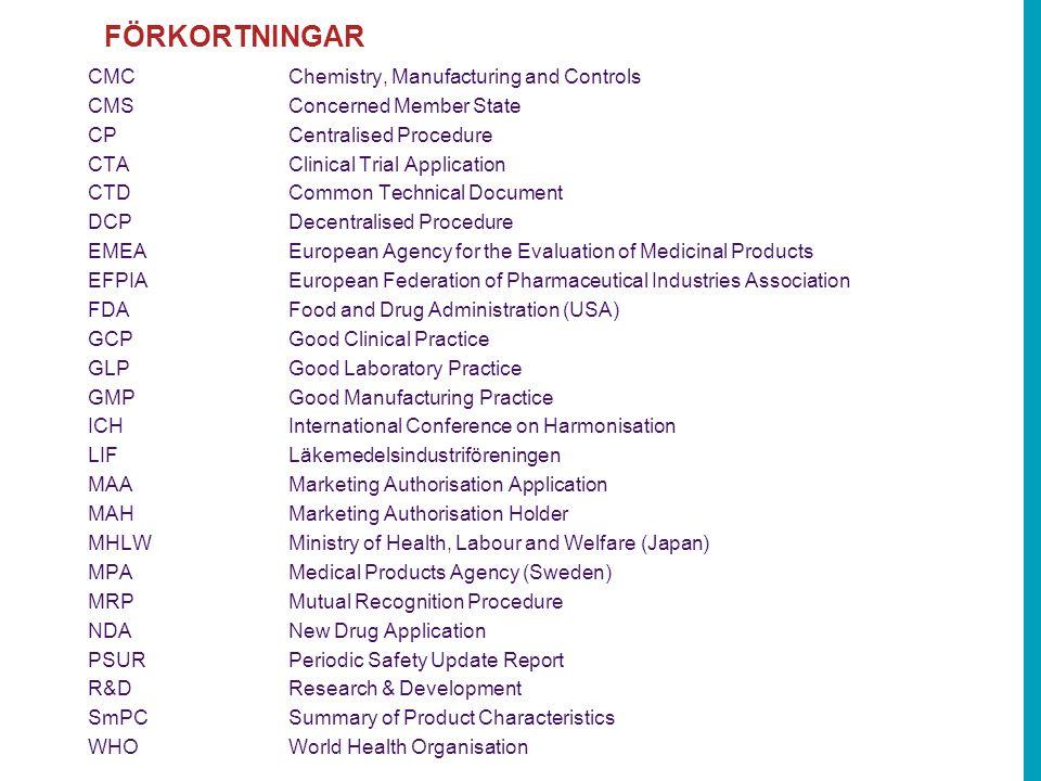 International Conference on Harmonisation ICH Ett nätverkt - Ingen myndighet.