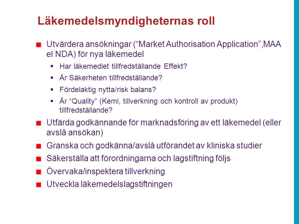 """Läkemedelsmyndigheternas roll Utvärdera ansökningar (""""Market Authorisation Application"""",MAA el NDA) för nya läkemedel  Har läkemedlet tillfredställan"""