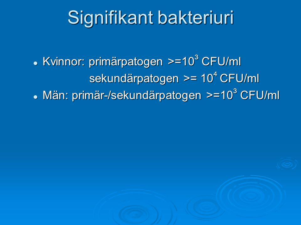 Signifikant bakteriuri Kvinnor: primärpatogen >=10 3 CFU/ml Kvinnor: primärpatogen >=10 3 CFU/ml sekundärpatogen >= 10 4 CFU/ml sekundärpatogen >= 10