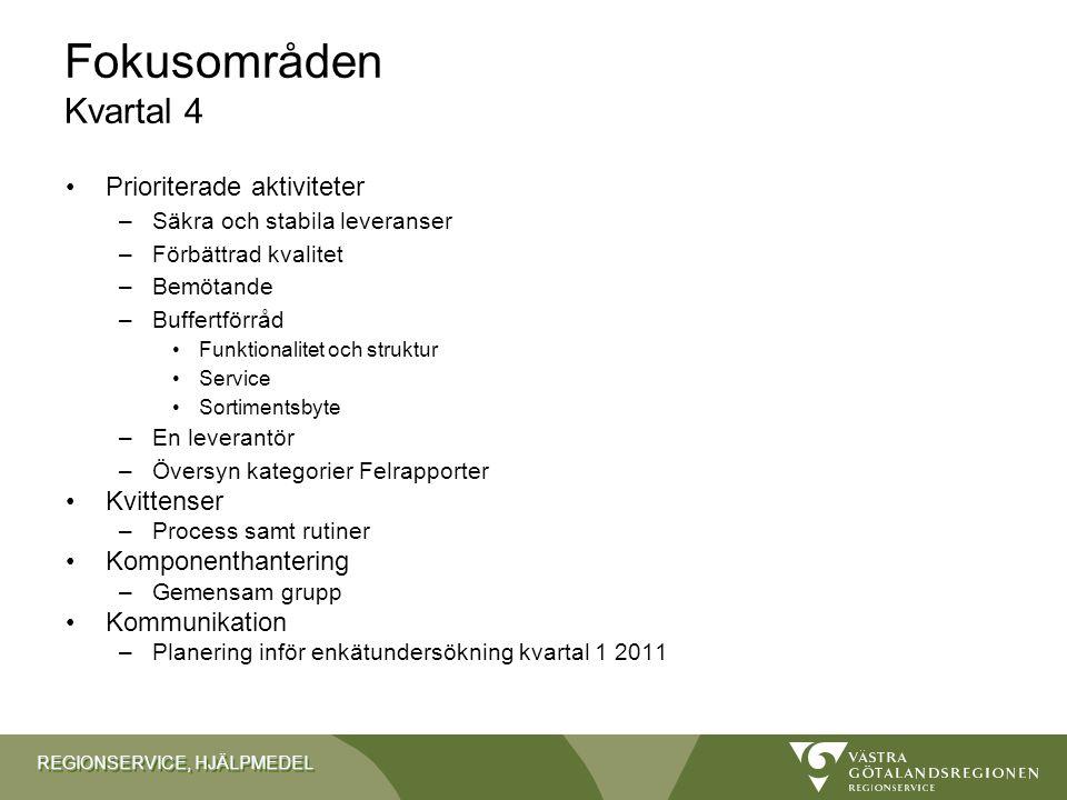 REGIONSERVICE, HJÄLPMEDEL Hämtorder Från Nyhetsbrev mars 2010 angående Hämtorder: Hämtning av hjälpmedel ska ske genom att förskrivaren/annan utsedd person skapar en hämtorder i webSESAM.