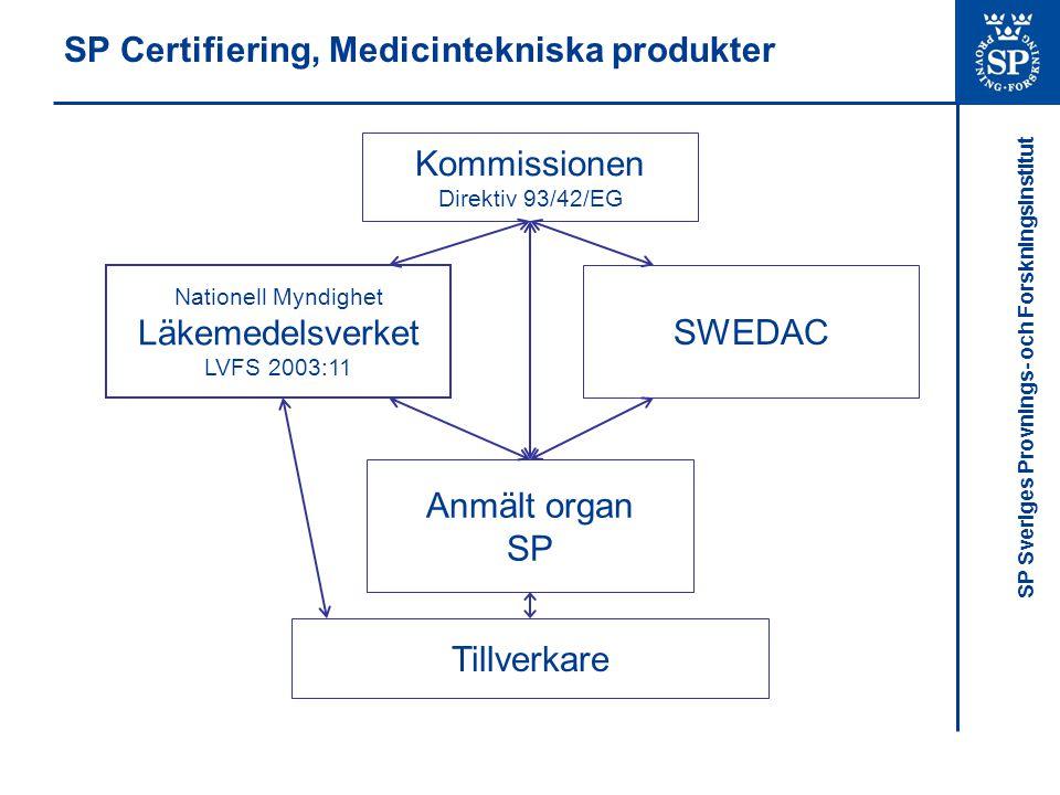 SP Sveriges Provnings- och Forskningsinstitut SP Certifiering, Medicintekniska produkter Kommissionen Direktiv 93/42/EG Nationell Myndighet Läkemedels
