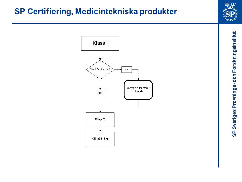 SP Sveriges Provnings- och Forskningsinstitut SP Certifiering, Medicintekniska produkter
