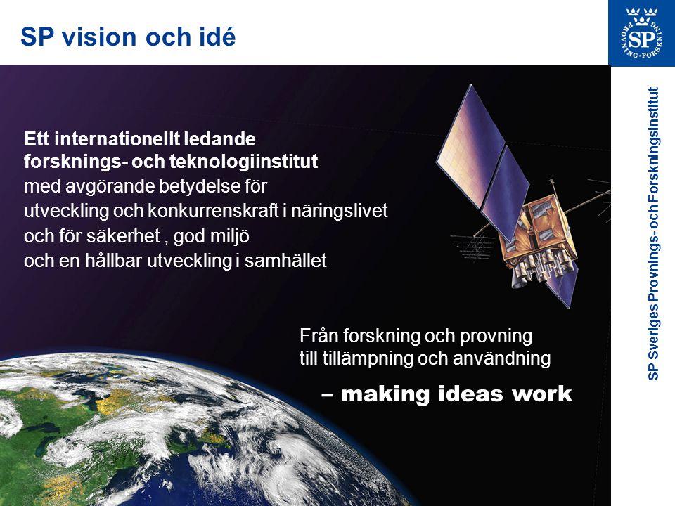 SP Sveriges Provnings- och Forskningsinstitut Ett internationellt ledande forsknings- och teknologiinstitut med avgörande betydelse för utveckling och