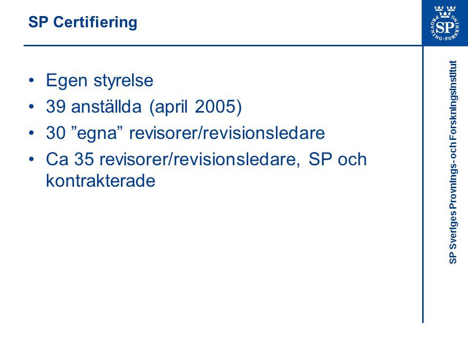 SP Sveriges Provnings- och Forskningsinstitut SP Certifiering Verksamhetsområden Miljöledningssystem (ISO 14001, EMAS) Kvalitetssystem (ISO 9000, ISO 13485, QS 9000) Ledningssystem för arbetsmiljö (AFS 2001:1) Produkter (CE-märkning, P-märkning, Utsläppsrätter, EPD mfl) Anmält organ för ett 20-tal EU-direktiv