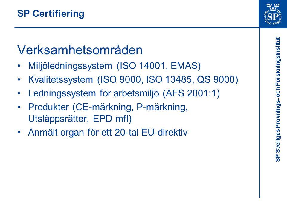 SP Sveriges Provnings- och Forskningsinstitut SP Certifiering, Produktcertifiering Produktcertifiering Ca 1 900 giltiga certifikat (april 2005) Eget märke Nationella godkännanden Internationella godkännanden Anmält organ enligt EG-direktiv