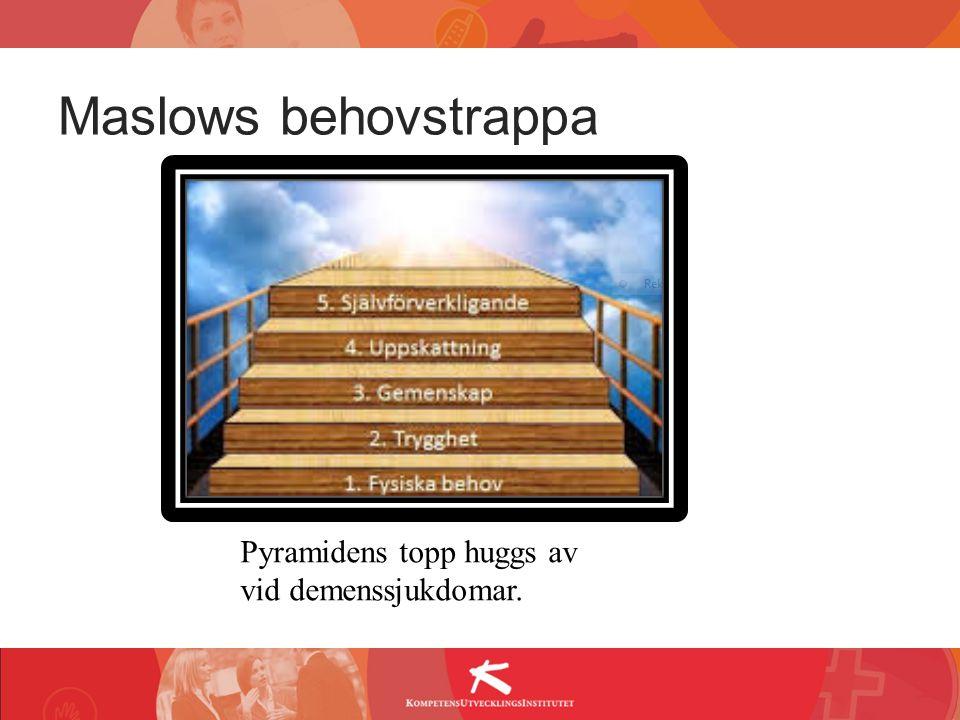 Maslows behovstrappa Pyramidens topp huggs av vid demenssjukdomar.